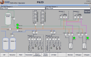 IA P&ID Scada CIP proces automatisering 2