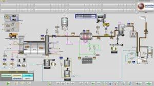 Scada bediening proces installatie stort bulk goed