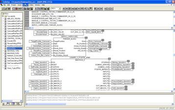 Software engineering en onderhoud diverse andere PLC merken