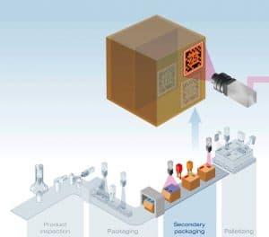 Track en Trace packaging