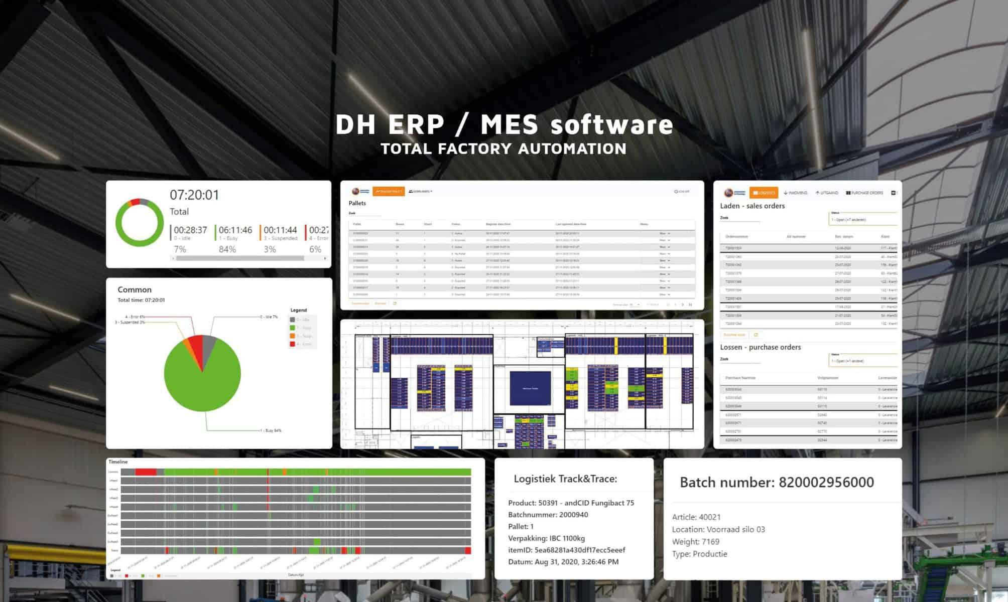 DH ERP MES Software. De complete management software