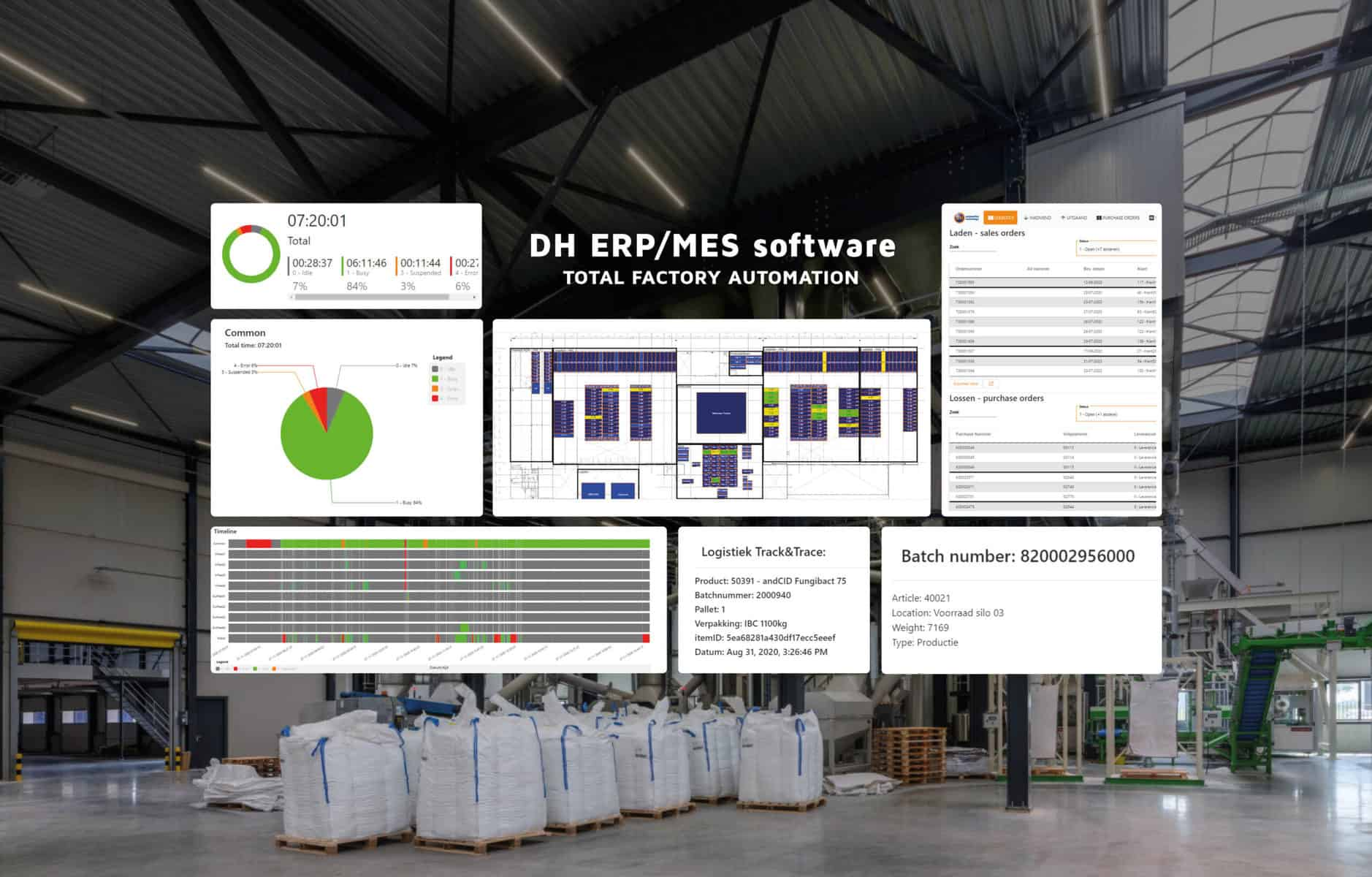 DH ERP MES Software
